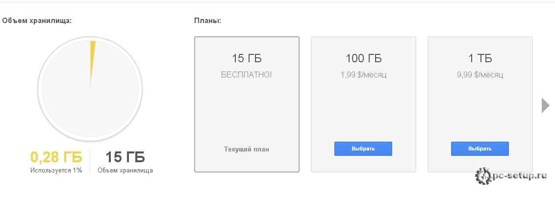 Гугл диск - объём хранилища
