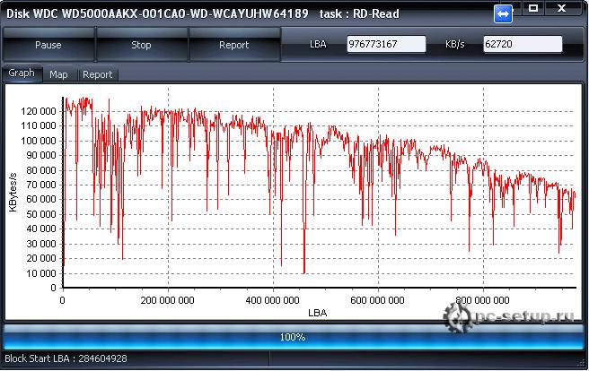 HDDScan - Test